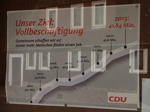 Arbeitsmarktstatistik_CDU
